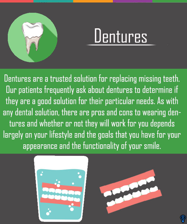 Dentures and Partial Dentures Mission Viejo, CA